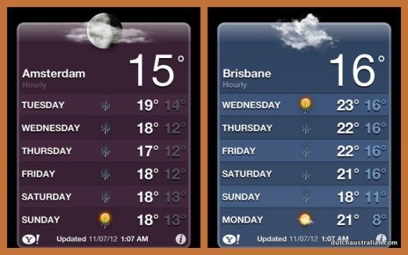 dutch australian weather